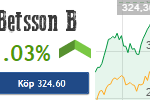 Betssons aktie fortsätter att stiga och är nu uppe i 324.05kr