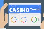Topplistan över casino på nätet trenden i Sverige 2016 – Län, Casinon & Söktrend!