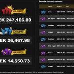 The Wheel of Jackpots – Chans att vinna 3 stora & exklusiva jackpottar hos VIdeoSlots